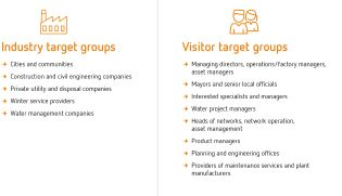 target group Sustainable cities