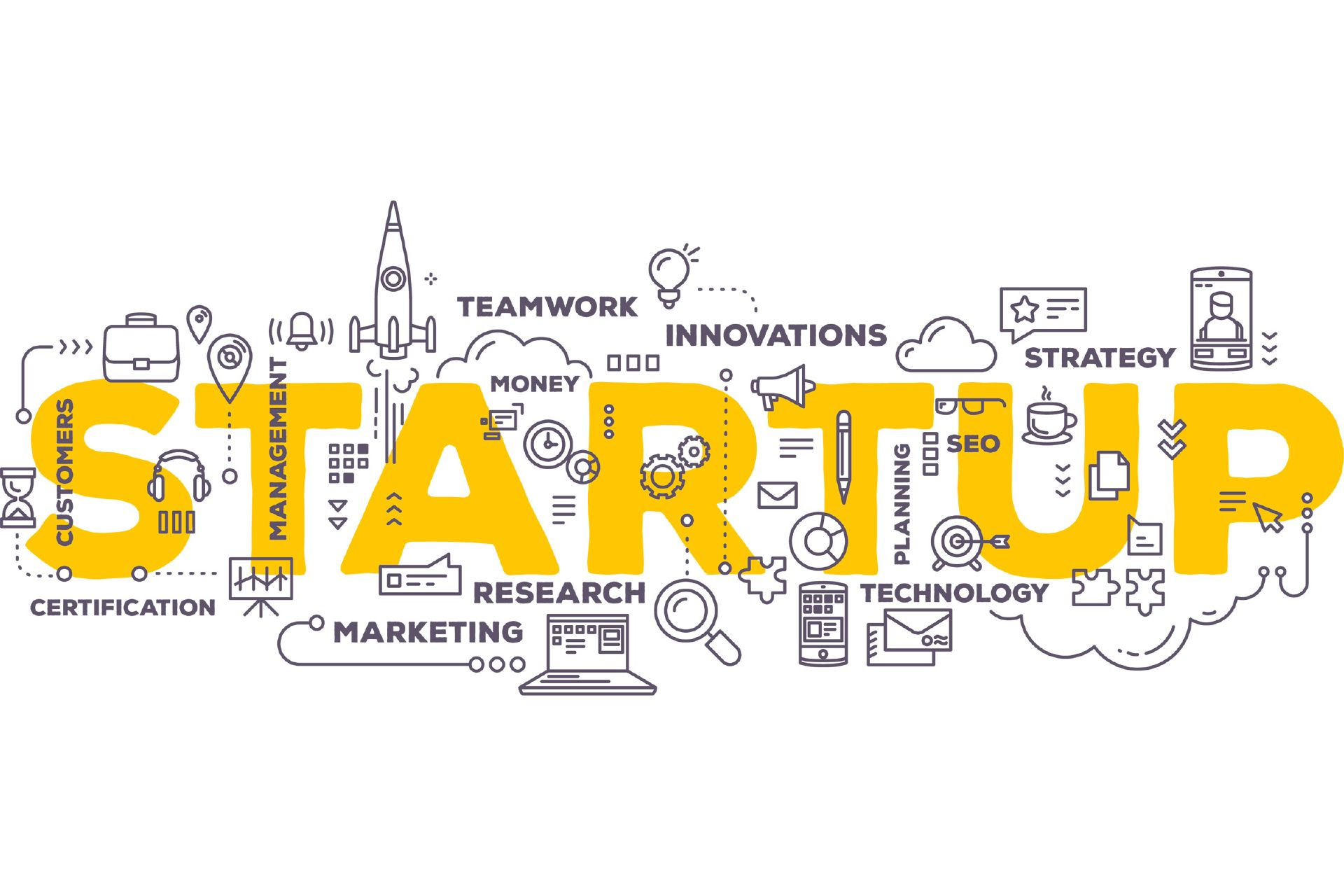 Startup,tag cloud